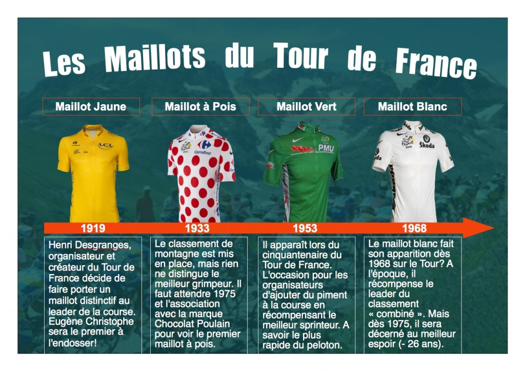 signification maillot vert tour de france 2019